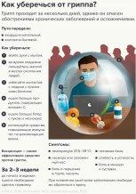 Как уберечься от гриппа? План мероприятий по профилактике заболеваемости ОРВИ и  гриппом